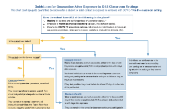 COVID 19 Quarantine Fact Sheet